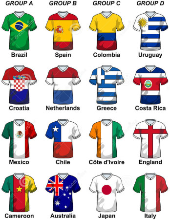World Cup 2014 Groups and Teams